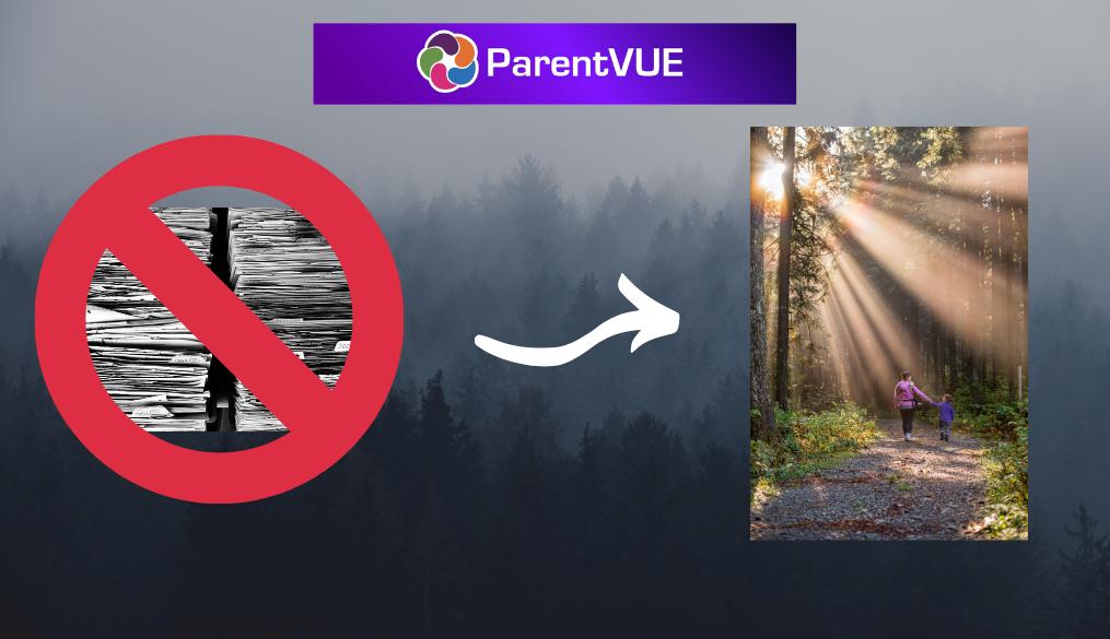 Estamos bien – Usando Menos Papel – Qué necesitan hacer los Padres