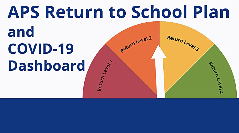 Superintendent's Feb. 9 Return-to-School Update and Timeline